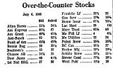 Over-the-Counter Stocks
