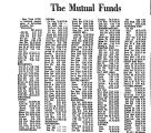 The Mutual Funds