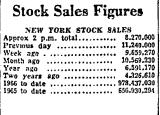 Stock Sales Figures