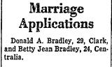Marriage Applications