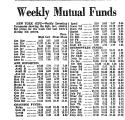 Weekly Mutual Funds