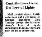 Contributions Grow on Tree of...