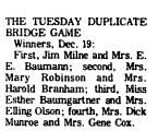 The Tuesday Duplicate Bridge Game