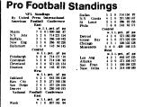 Pro Football Standings