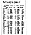 Chicago Grain